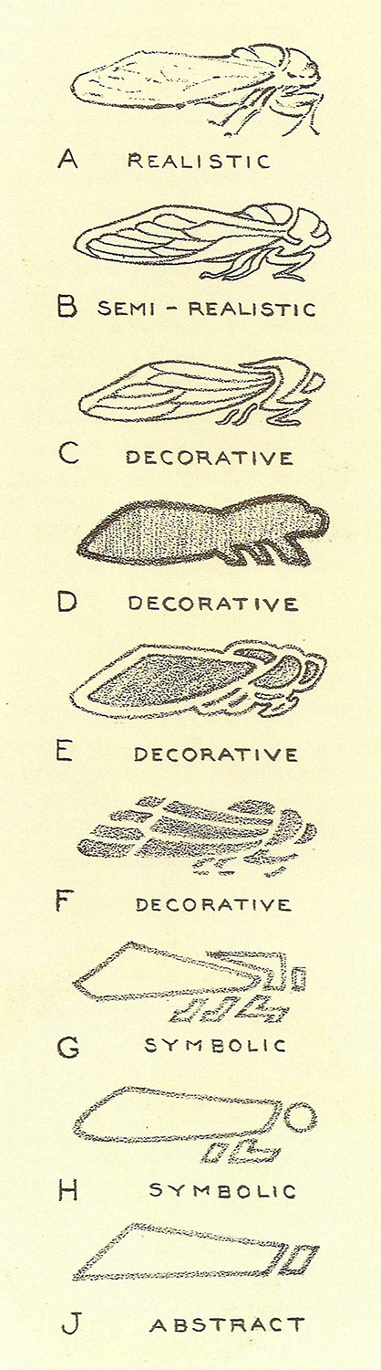 Cicada, Stages of Conventionalization, Hugo Froelich, Keramic Studio Magazine, 1905