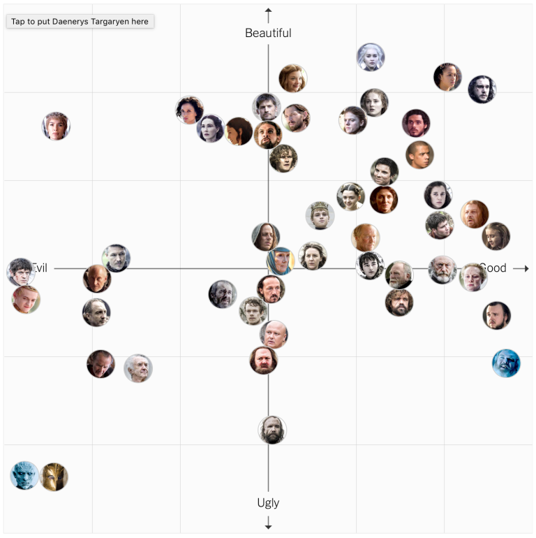Game-of-Thrones-character-chart