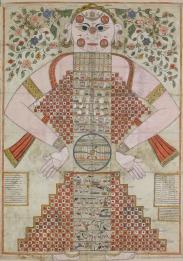 Lokapurusha (Cosmic Man), Rajasthan, 19th cent.