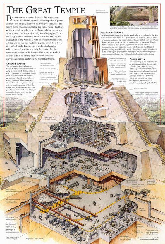 Star Wars cutaway illustration